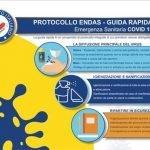 Avvertenze protocollo ENDAS per Centri Sportivi